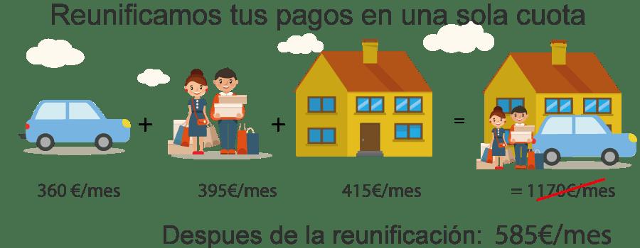 reunificacion_de_deudas_banner